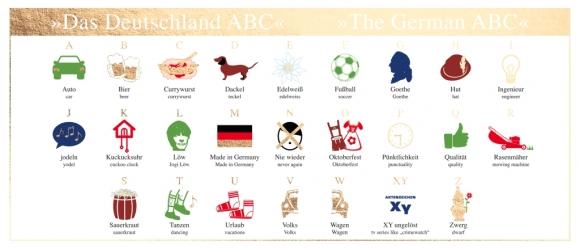 "Postkarte: ""Das Deutschland ABC"" ""The German ABC"""