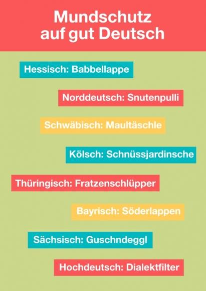 Postkarte: Mundschutz auf gut Deutsch